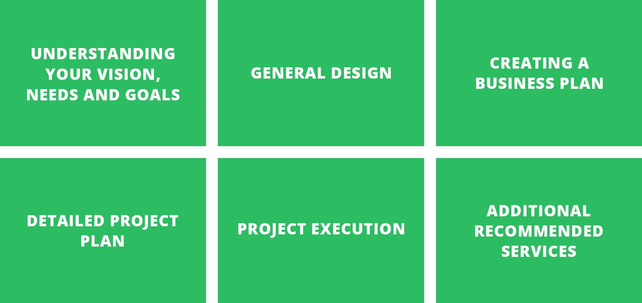 process-header